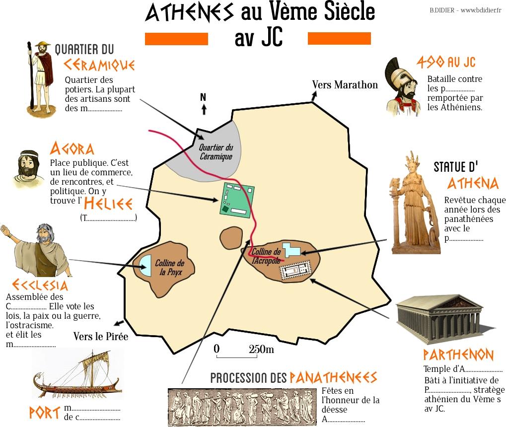 Infographies – 6ème, La Cité des Athéniens