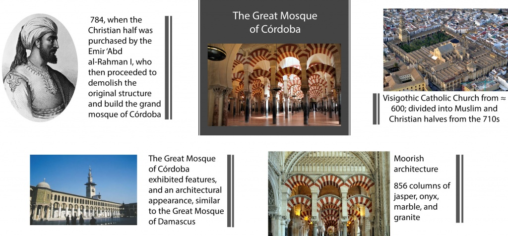 Infography Cordoba great mosque