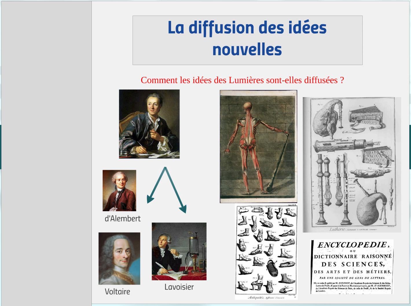 4ème – Voltaire (Le siècle des Lumières)